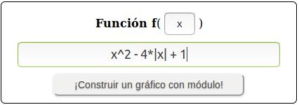 ¡Trazar un gráfico con módulo!